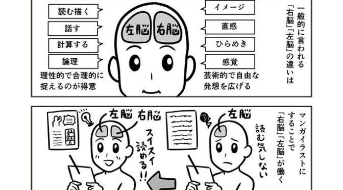 『 右脳 』に響くツールをお届けします(笑)